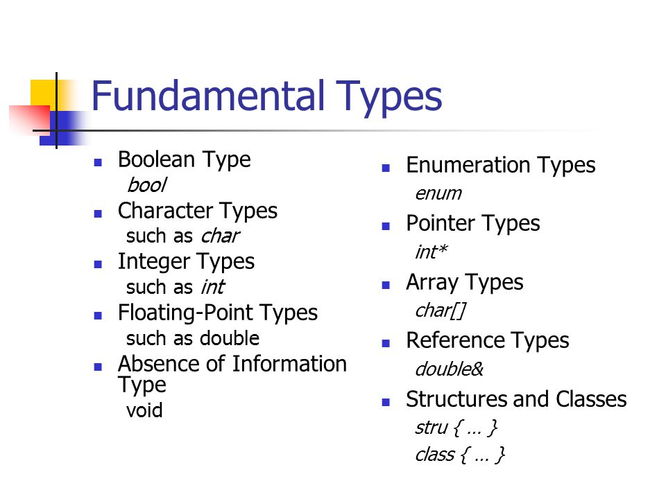 Fundamental Types Boolean Type bool Character Types such as char Integer Types such as int Floating-Point Types such as double Absence of Information Type void Enumeration Types enum Pointer Types int* Array Types char[] Reference Types double& Structures and Classes stru { … } class { … }
