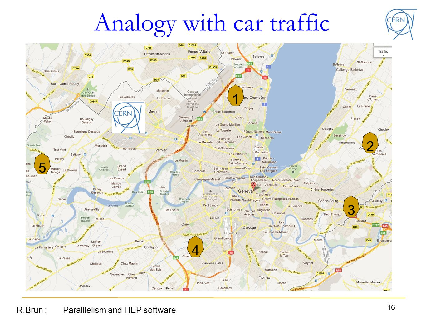 Analogy with car traffic R.Brun : Paralllelism and HEP software 16 2 5 3 1 4