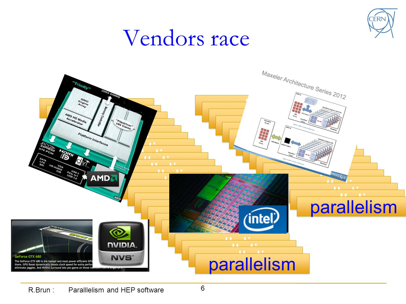 Vendors race R.Brun : Paralllelism and HEP software 6 parallelism