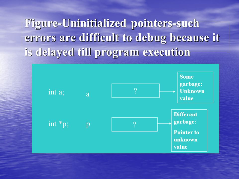 Figure-Uninitialized pointers-such errors are difficult to debug because it is delayed till program execution .
