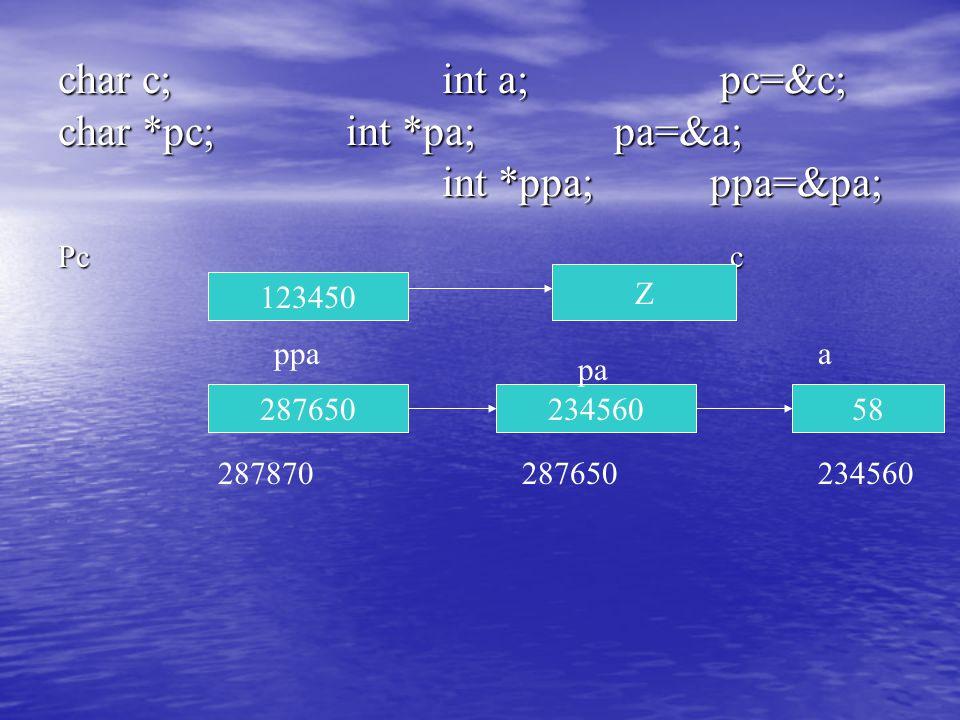 char c;int a; pc=&c; char *pc;int *pa; pa=&a; int *ppa; ppa=&pa; Pcc 123450 Z 287870 28765023456058 appa pa 287650234560
