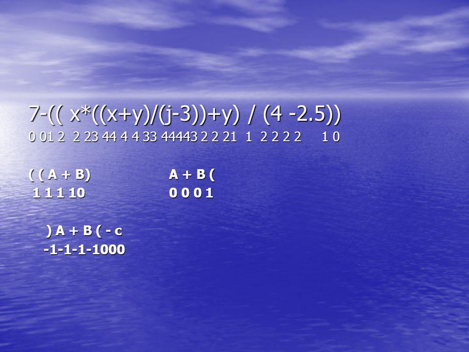7-(( x*((x+y)/(j-3))+y) / (4 -2.5)) 0 01 2 2 23 44 4 4 33 44443 2 2 21 1 2 2 2 2 1 0 ( ( A + B)A + B ( 1 1 1 100 0 0 1 1 1 1 100 0 0 1 ) A + B ( - c -1-1-1-1000 -1-1-1-1000