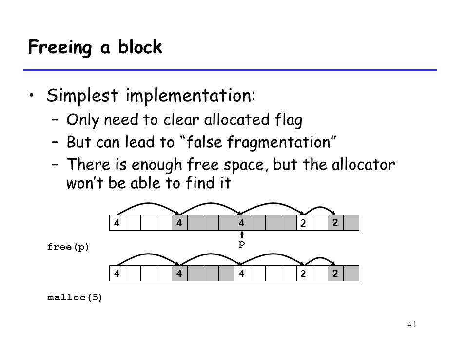 41 Freeing a block Simplest implementation: –Only need to clear allocated flag –But can lead to false fragmentation –There is enough free space, but the allocator won't be able to find it 424 2 free(p) p 442 4 4 2 malloc(5)