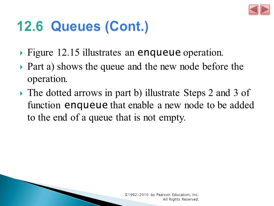  Figure 12.15 illustrates an enqueue operation.