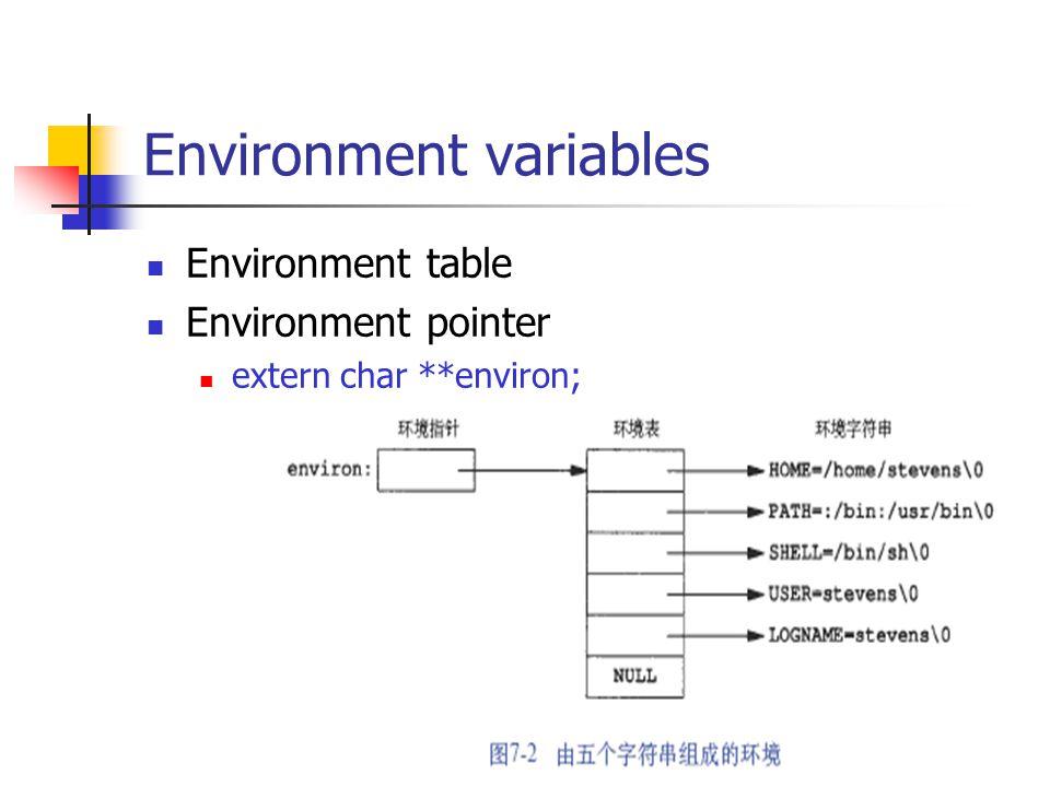 Environment variables Environment table Environment pointer extern char **environ;