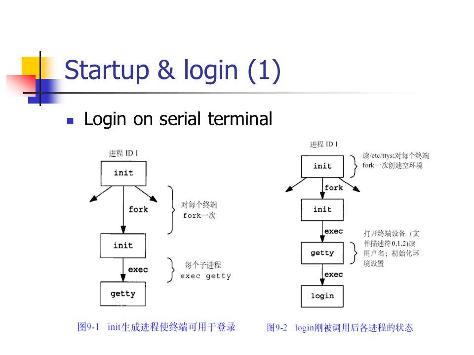 Startup & login (1) Login on serial terminal
