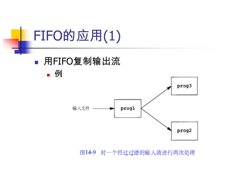 FIFO 的应用 (1) 用 FIFO 复制输出流 例