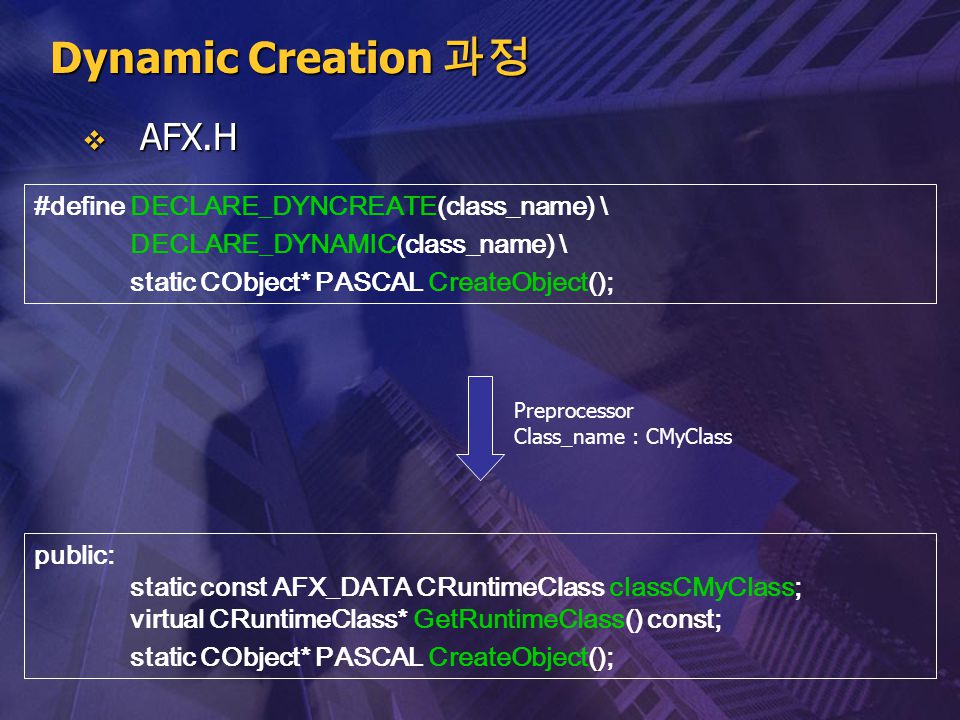 Dynamic Creation 과정  AFX.H #define DECLARE_DYNCREATE(class_name) \ DECLARE_DYNAMIC(class_name) \ static CObject* PASCAL CreateObject(); public: stati