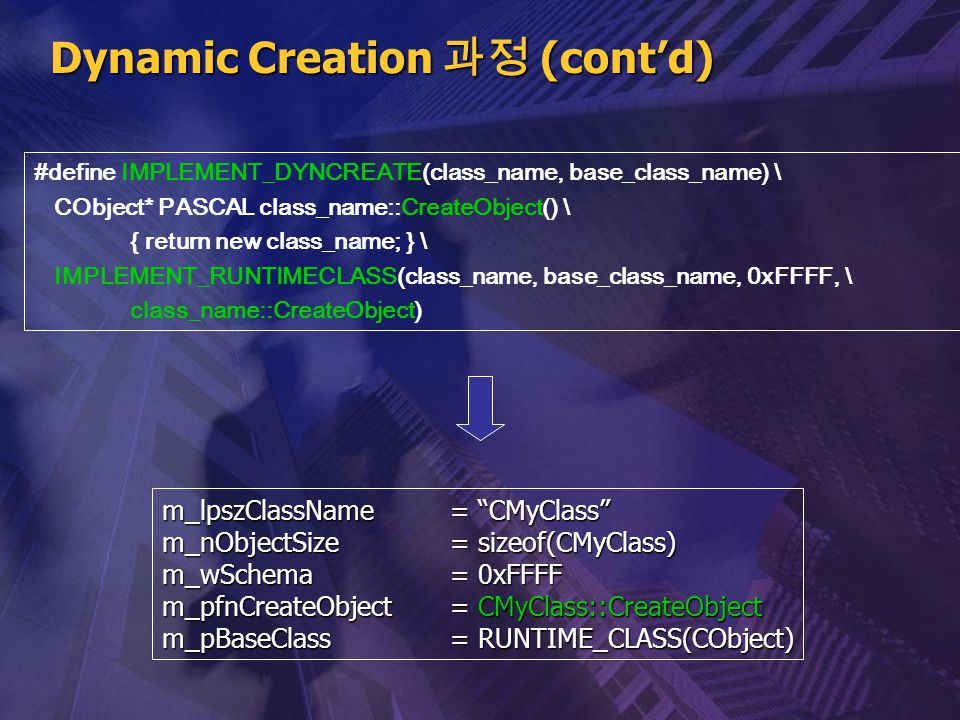 Dynamic Creation 과정 (cont'd) #define IMPLEMENT_DYNCREATE(class_name, base_class_name) \ CObject* PASCAL class_name::CreateObject() \ { return new clas