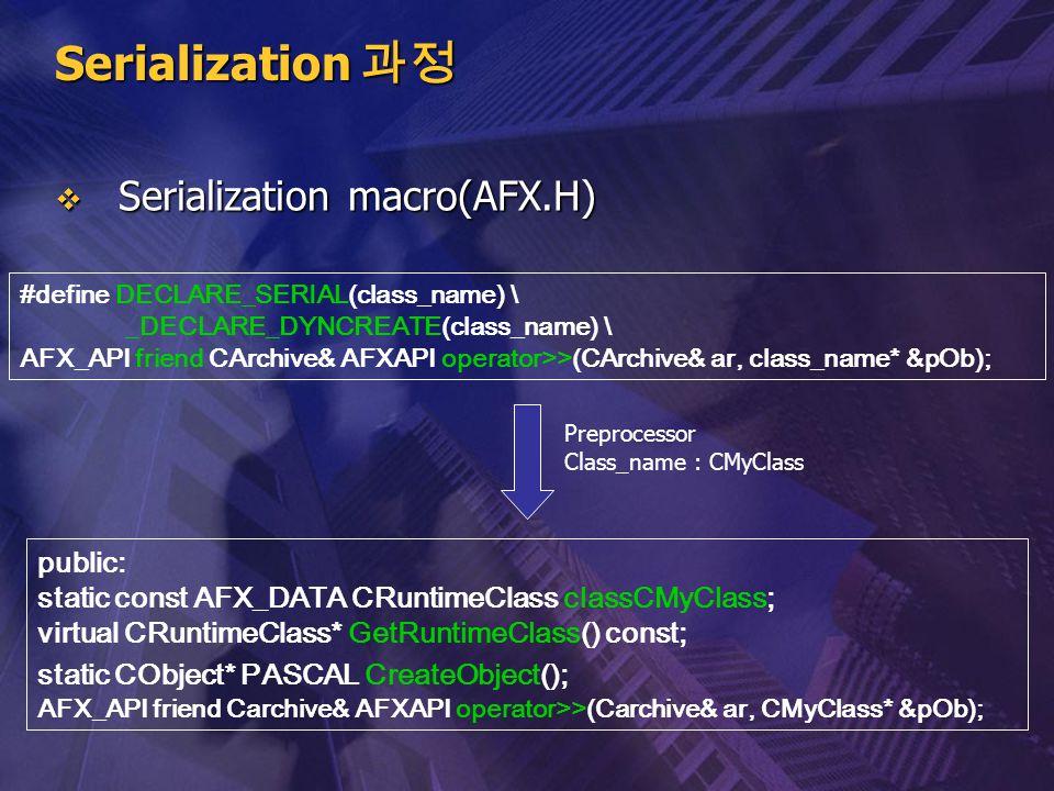 Serialization 과정  Serialization macro(AFX.H) #define DECLARE_SERIAL(class_name) \ _DECLARE_DYNCREATE(class_name) \ AFX_API friend CArchive& AFXAPI op