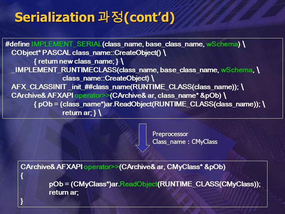 Serialization 과정 (cont'd) #define IMPLEMENT_SERIAL(class_name, base_class_name, wSchema) \ CObject* PASCAL class_name::CreateObject() \ { return new c