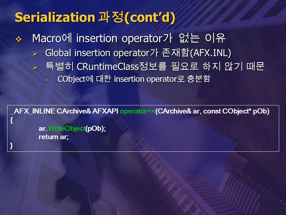 Serialization 과정 (cont'd)  Macro 에 insertion operator 가 없는 이유  Global insertion operator 가 존재함 (AFX.INL)  특별히 CRuntimeClass 정보를 필요로 하지 않기 때문 CObjec