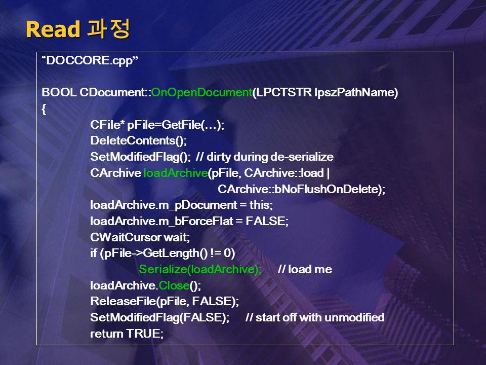 "Read 과정 "" DOCCORE.cpp "" BOOL CDocument::OnOpenDocument(LPCTSTR lpszPathName) { CFile* pFile=GetFile( … ); DeleteContents(); SetModifiedFlag(); // dirt"