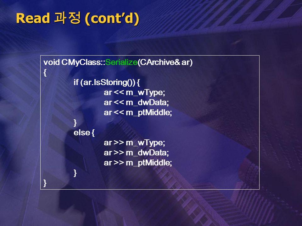 Read 과정 (cont'd) void CMyClass::Serialize(CArchive& ar) { if (ar.IsStoring()) { ar << m_wType; ar << m_dwData; ar << m_ptMiddle; } else { ar >> m_wTyp