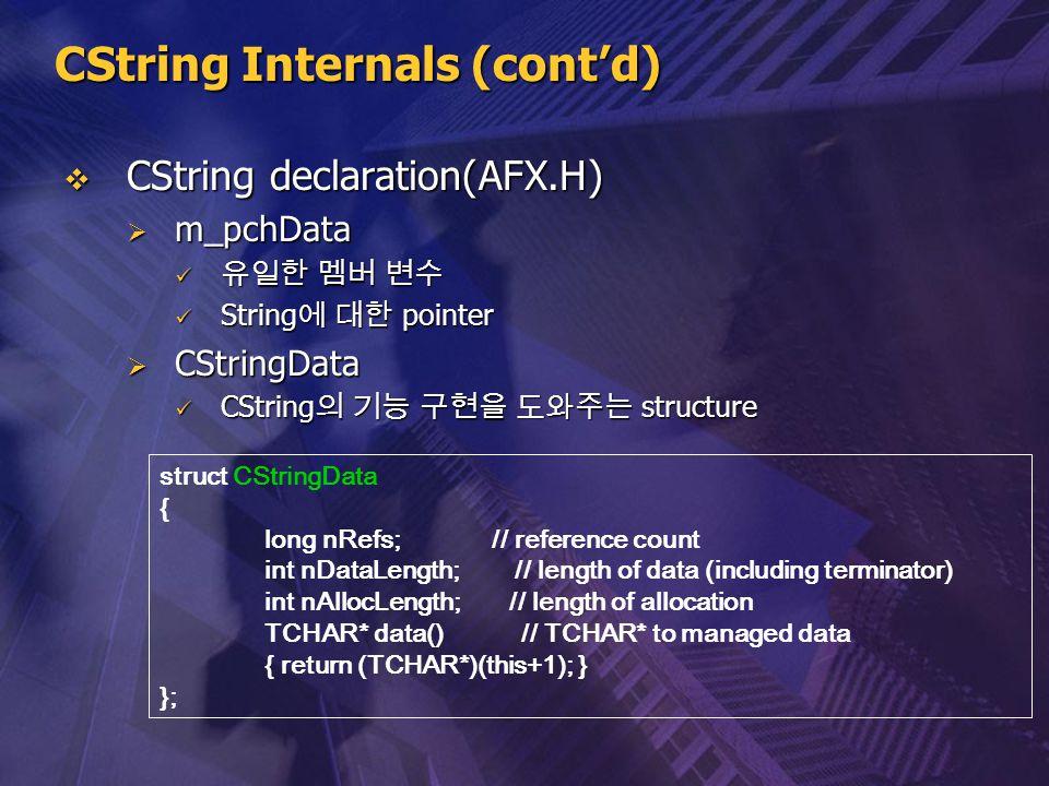 CString Internals (cont'd)  CString declaration(AFX.H)  m_pchData 유일한 멤버 변수 유일한 멤버 변수 String 에 대한 pointer String 에 대한 pointer  CStringData CString