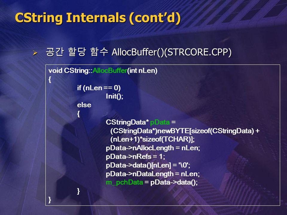 CString Internals (cont'd)  공간 할당 함수 AllocBuffer()(STRCORE.CPP) void CString::AllocBuffer(int nLen) { if (nLen == 0) Init(); else { CStringData* pDat