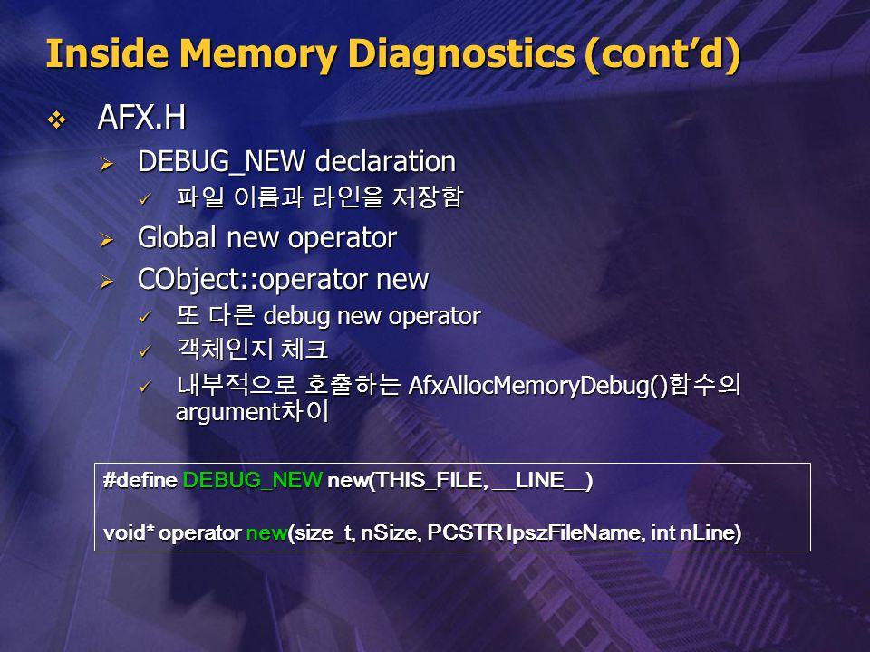 Inside Memory Diagnostics (cont'd)  AFX.H  DEBUG_NEW declaration 파일 이름과 라인을 저장함 파일 이름과 라인을 저장함  Global new operator  CObject::operator new 또 다른 de