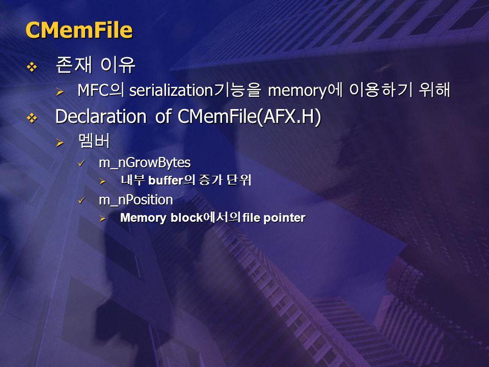 CMemFile  존재 이유  MFC 의 serialization 기능을 memory 에 이용하기 위해  Declaration of CMemFile(AFX.H)  멤버 m_nGrowBytes m_nGrowBytes  내부 buffer 의 증가 단위 m_nPos