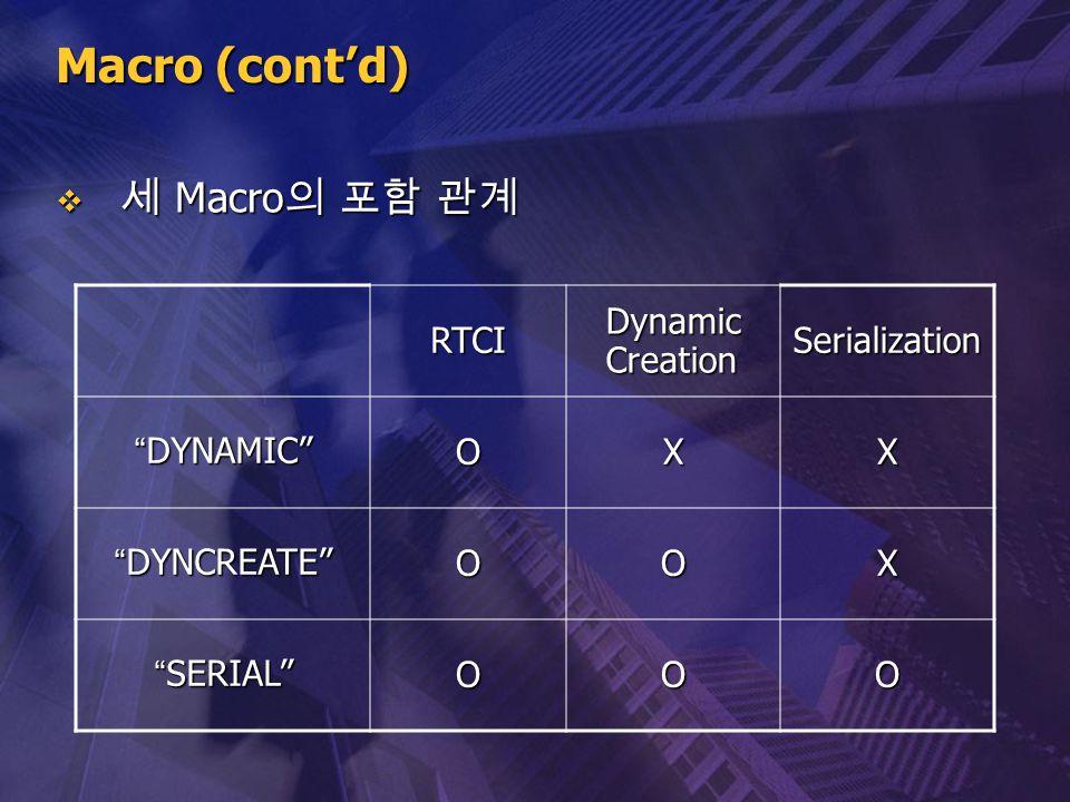 "Macro (cont'd)  세 Macro 의 포함 관계 RTCI Dynamic Creation Serialization ""DYNAMIC"" OXX ""DYNCREATE"" OOX ""SERIAL"" OOO"
