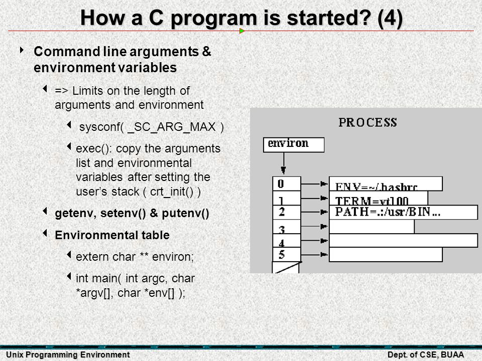 Unix Programming Environment Dept. of CSE, BUAA How a C program is started.