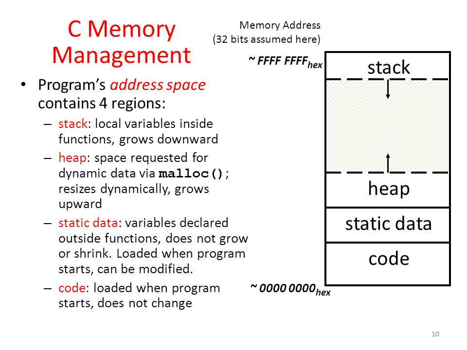 C Memory Management Program's address space contains 4 regions: – stack: local variables inside functions, grows downward – heap: space requested for dynamic data via malloc() ; resizes dynamically, grows upward – static data: variables declared outside functions, does not grow or shrink.