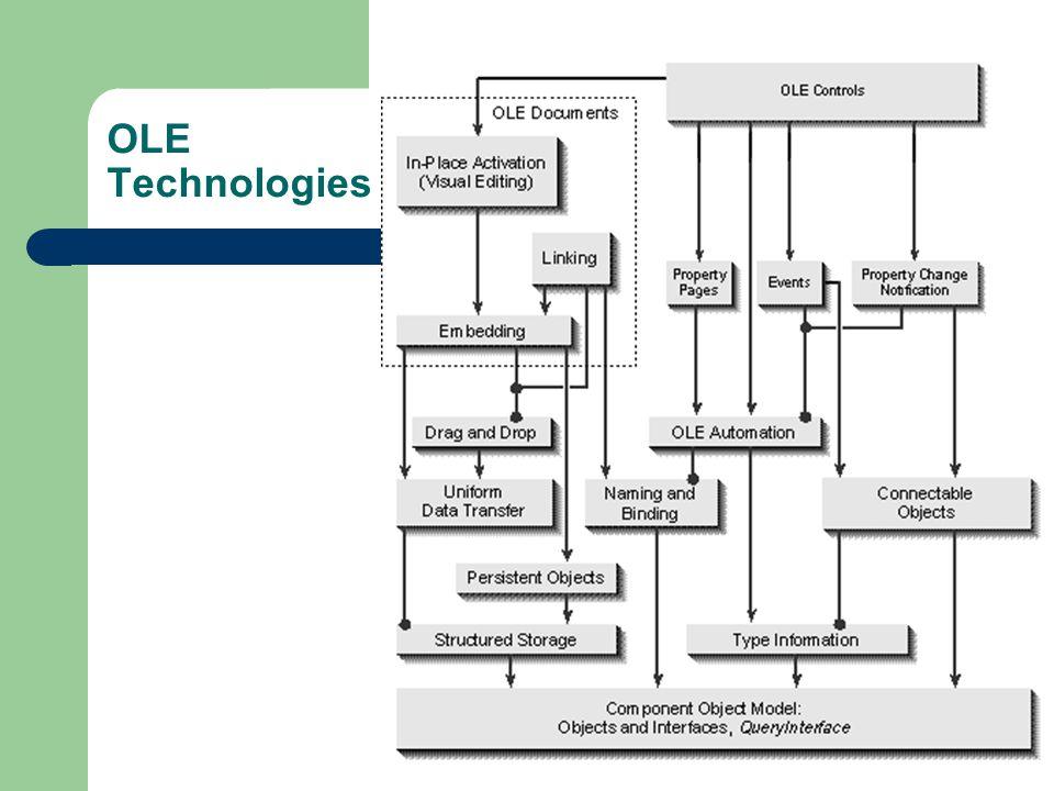 OLE Technologies