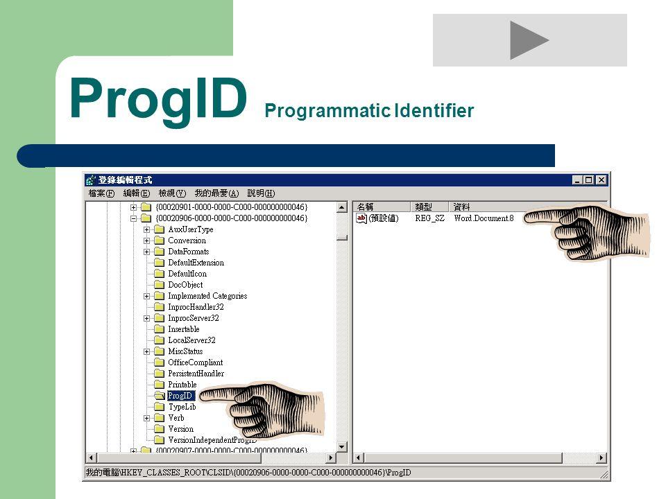 ProgID Programmatic Identifier