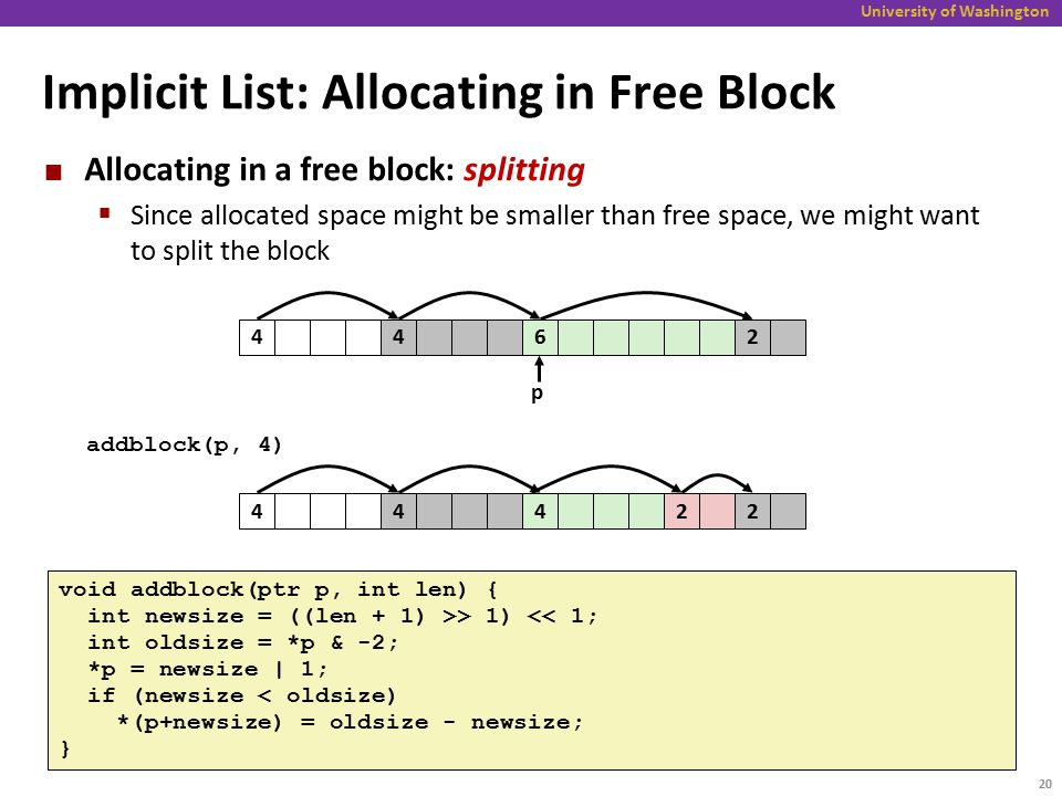 University of Washington Implicit List: Allocating in Free Block Allocating in a free block: splitting  Since allocated space might be smaller than free space, we might want to split the block void addblock(ptr p, int len) { int newsize = ((len + 1) >> 1) << 1; // round up to even int oldsize = *p & -2; // mask out low bit *p = newsize | 1; // set new length if (newsize < oldsize) *(p+newsize) = oldsize - newsize; // set length in remaining } // part of block 4426 424 p 2 4 addblock(p, 4) 20