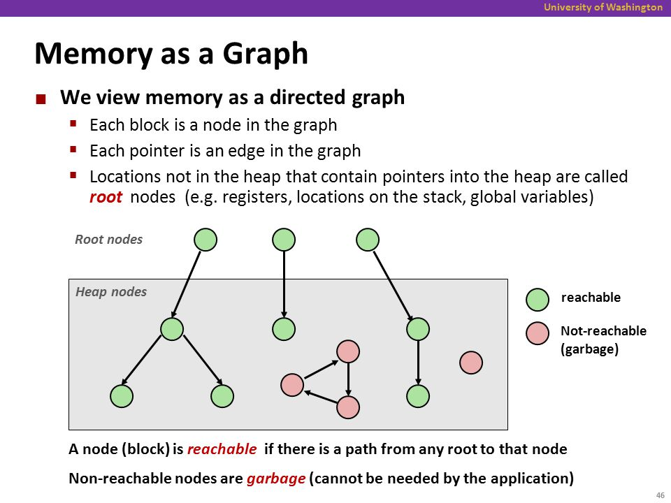 University of Washington Memory as a Graph We view memory as a directed graph  Each block is a node in the graph  Each pointer is an edge in the graph  Locations not in the heap that contain pointers into the heap are called root nodes (e.g.