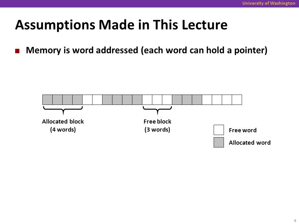 University of Washington Assumptions Made in This Lecture Memory is word addressed (each word can hold a pointer) Allocated block (4 words) Free block