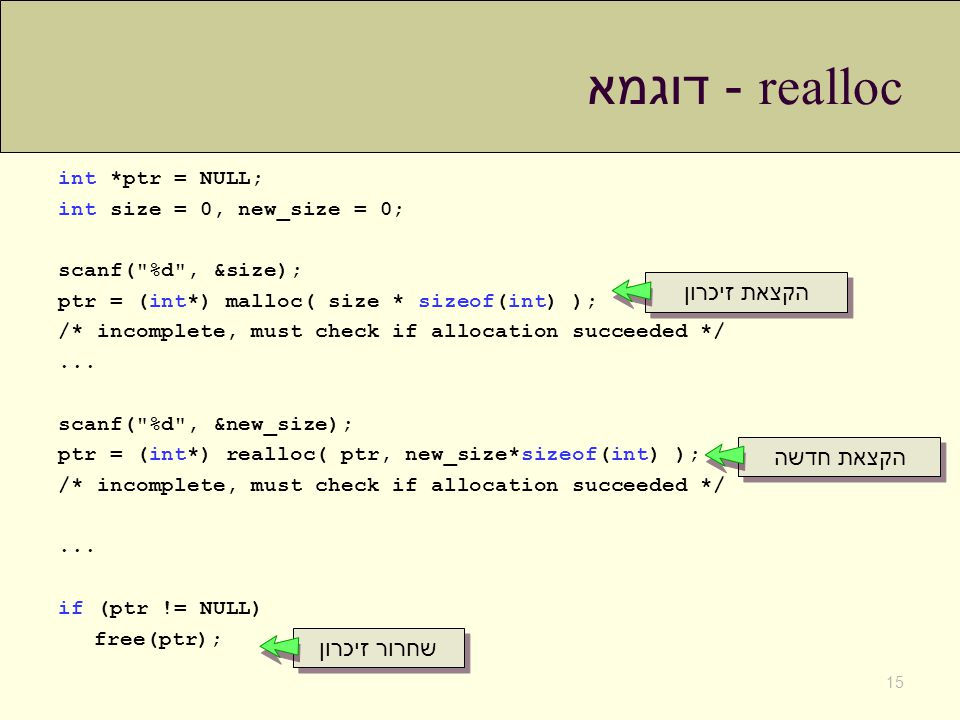 realloc - דוגמא int *ptr = NULL; int size = 0, new_size = 0; scanf( %d , &size); ptr = (int*) malloc( size * sizeof(int) ); /* incomplete, must check if allocation succeeded */...