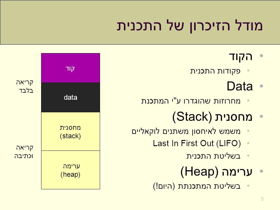 מודל הזיכרון של התכנית הקוד פקודות התכנית Data מחרוזות שהוגדרו ע