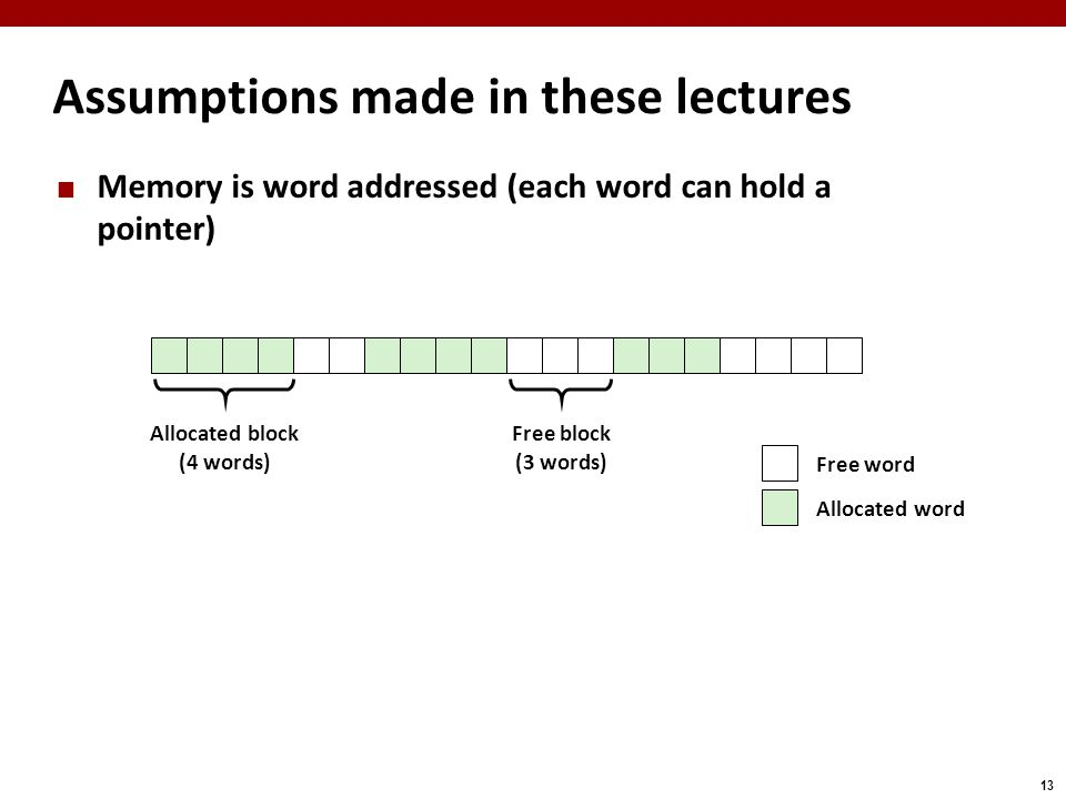 13 Assumptions made in these lectures Memory is word addressed (each word can hold a pointer) Allocated block (4 words) Free block (3 words) Free word Allocated word