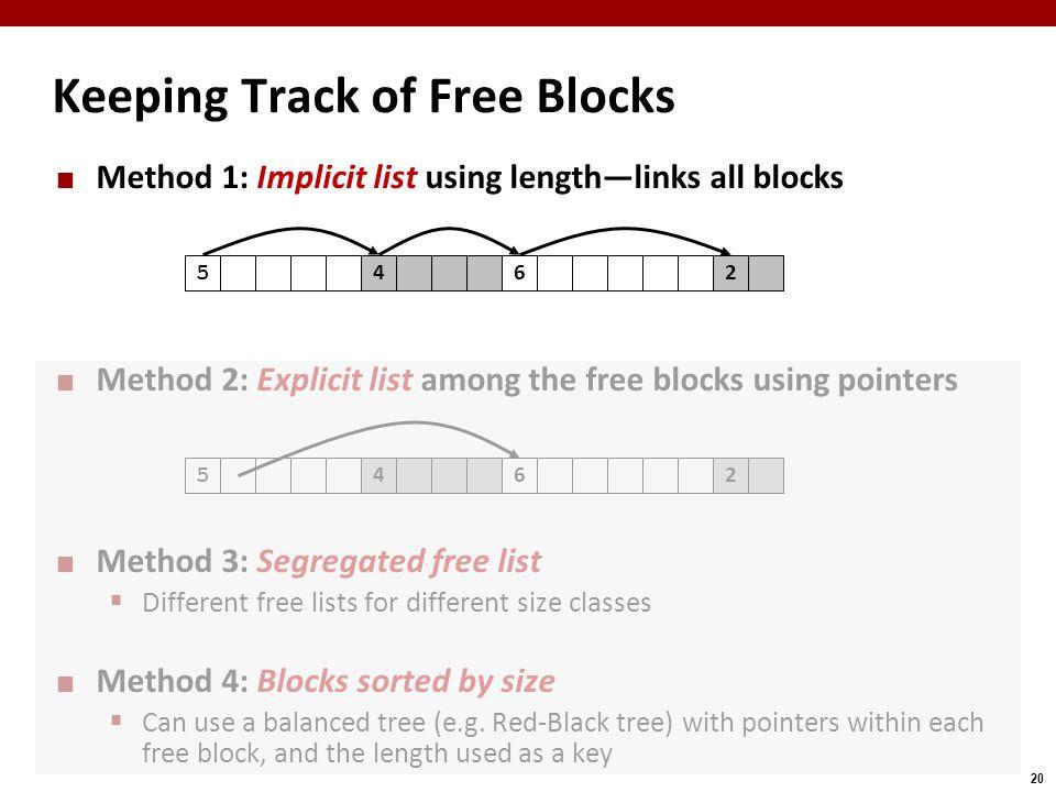 20 Keeping Track of Free Blocks Method 1: Implicit list using length—links all blocks Method 2: Explicit list among the free blocks using pointers Met