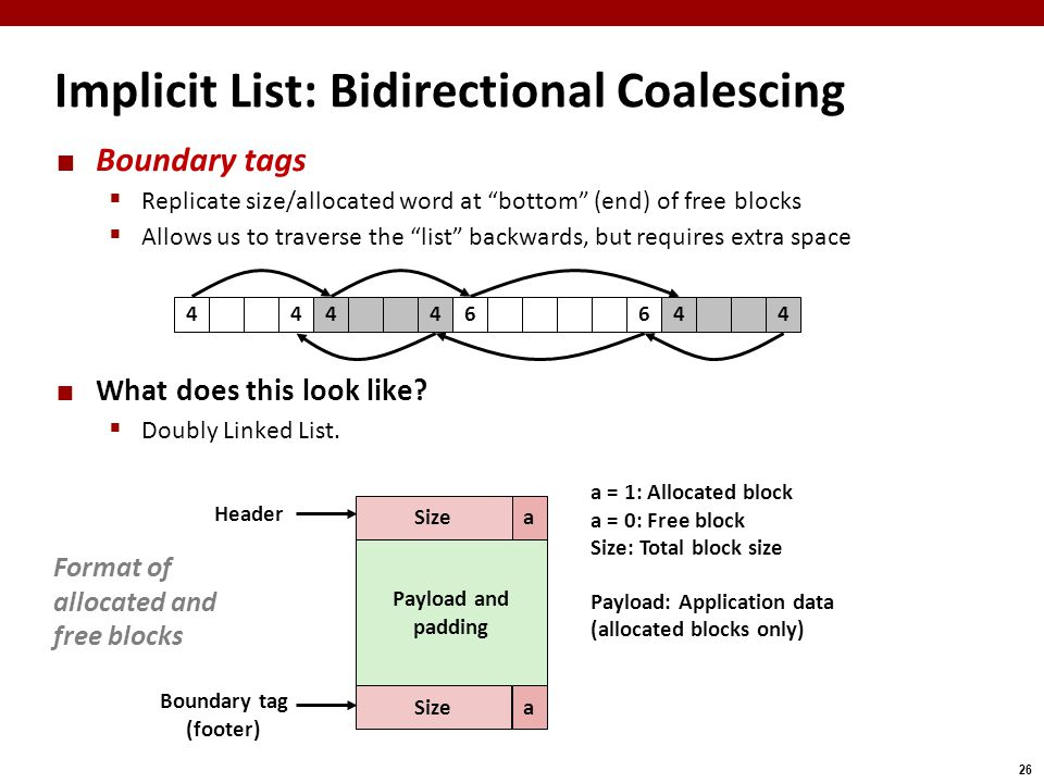 26 Implicit List: Bidirectional Coalescing Boundary tags  Replicate size/allocated word at bottom (end) of free blocks  Allows us to traverse the list backwards, but requires extra space What does this look like.