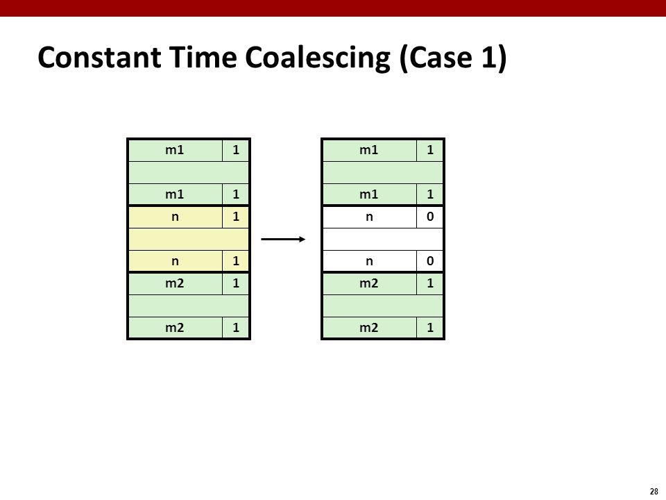 28 m11 Constant Time Coalescing (Case 1) m11 n1 n1 m21 1 m11 1 n0 n0 m21 1