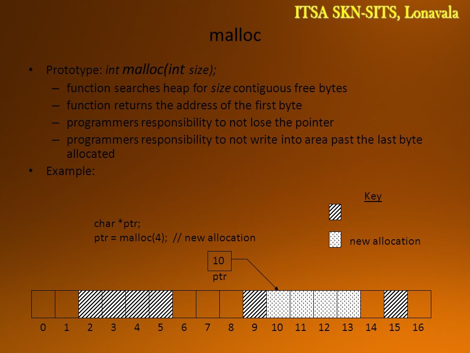 malloc Prototype: int malloc(int size); – function searches heap for size contiguous free bytes – function returns the address of the first byte – programmers responsibility to not lose the pointer – programmers responsibility to not write into area past the last byte allocated Example: 012345678910111213141516 Key new allocation char *ptr; ptr = malloc(4); // new allocation ptr 10