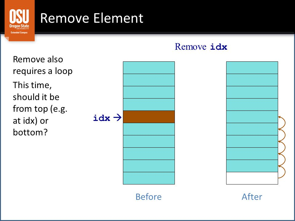 Remove also requires a loop This time, should it be from top (e.g.