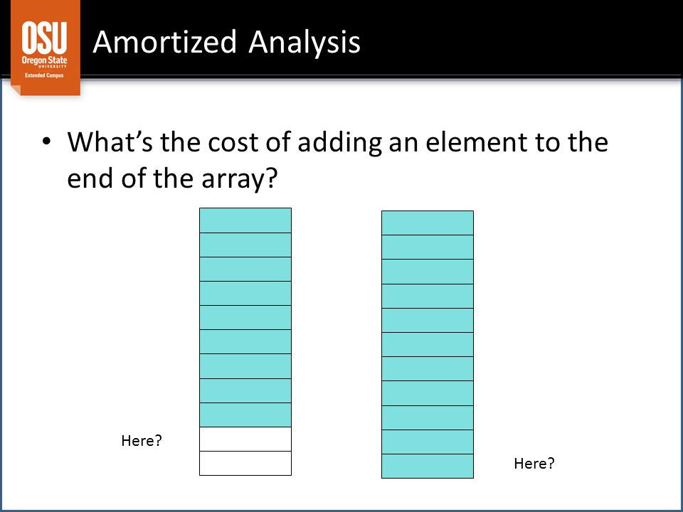 Amortized Analysis What's the cost of adding an element to the end of the array? Here?