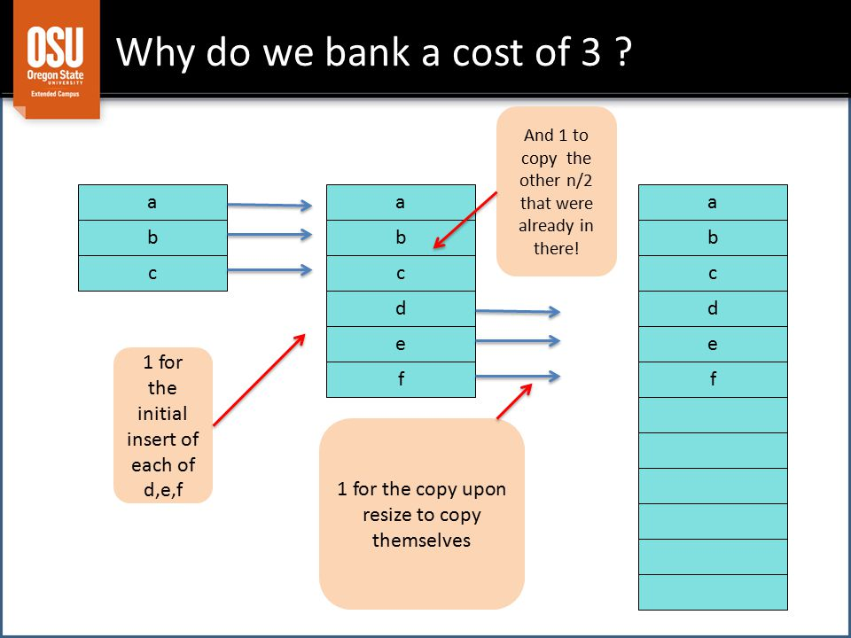 Why do we bank a cost of 3 .