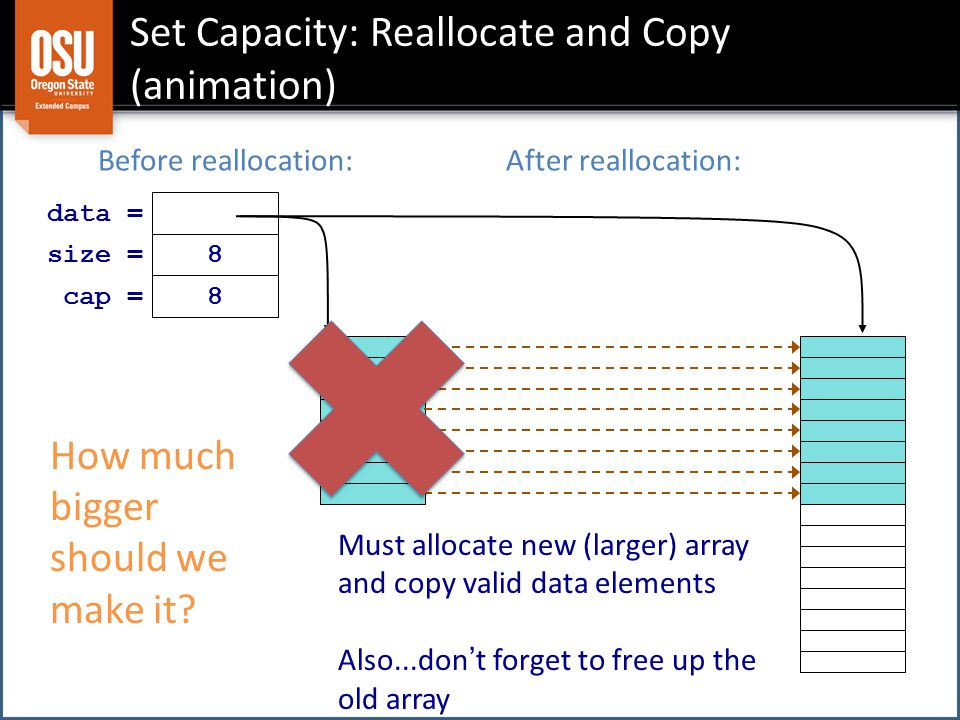 8 size = data = 8 cap = Before reallocation: Must allocate new (larger) array and copy valid data elements Also...don't forget to free up the old array After reallocation: Set Capacity: Reallocate and Copy (animation) How much bigger should we make it?