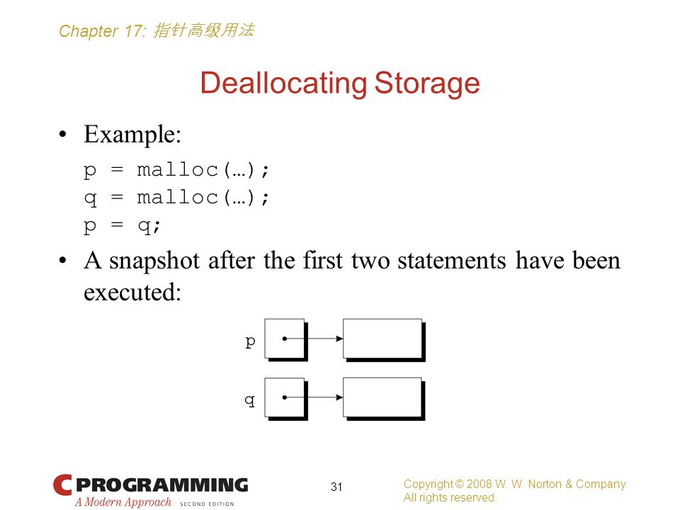 Chapter 17: 指针高级用法 Deallocating Storage Example: p = malloc(…); q = malloc(…); p = q; A snapshot after the first two statements have been executed: Copyright © 2008 W.