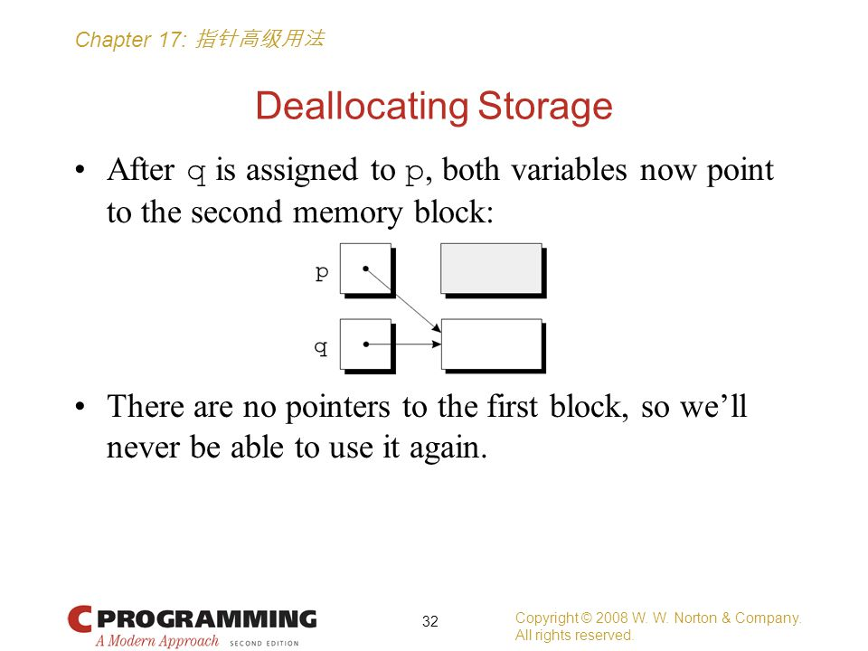 Chapter 17: 指针高级用法 Deallocating Storage After q is assigned to p, both variables now point to the second memory block: There are no pointers to the first block, so we'll never be able to use it again.
