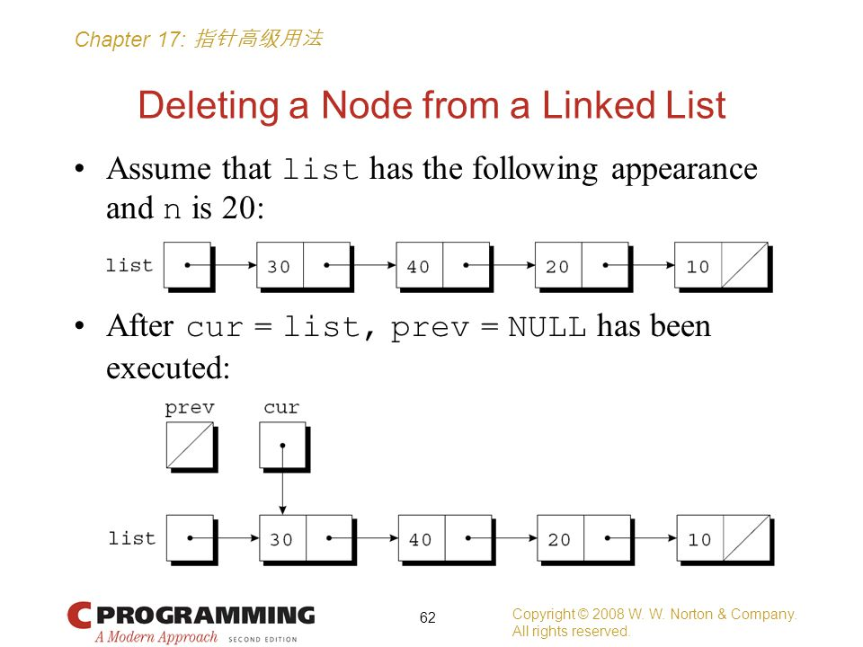 Chapter 17: 指针高级用法 Deleting a Node from a Linked List Assume that list has the following appearance and n is 20: After cur = list, prev = NULL has been executed: Copyright © 2008 W.