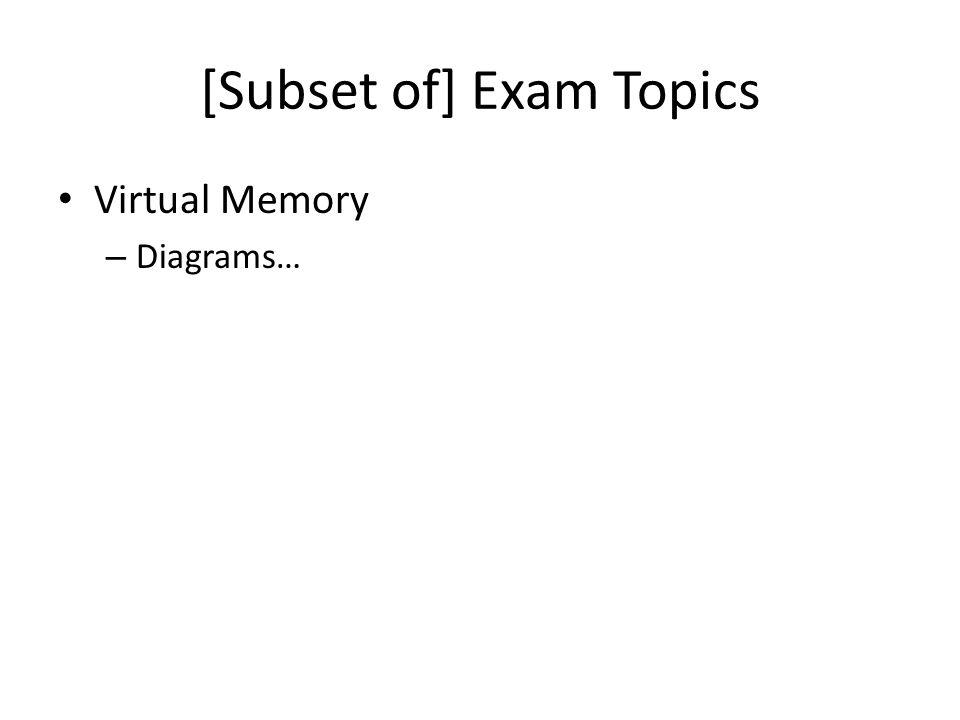 [Subset of] Exam Topics Virtual Memory – Diagrams…