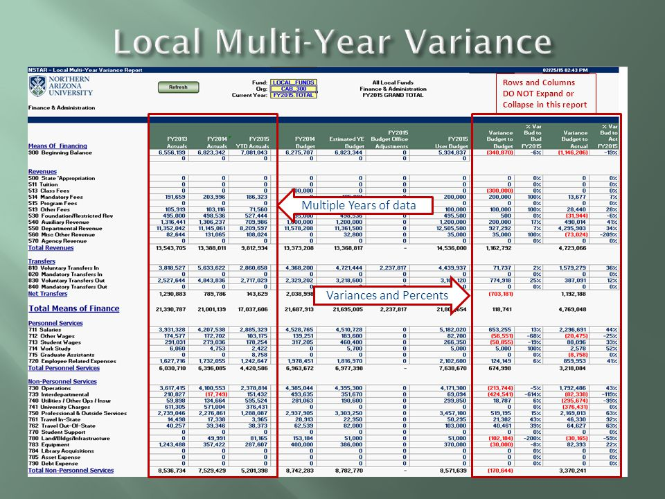 Variances and Percents Multiple Years of data Rows and Columns DO NOT Expand or Collapse in this report
