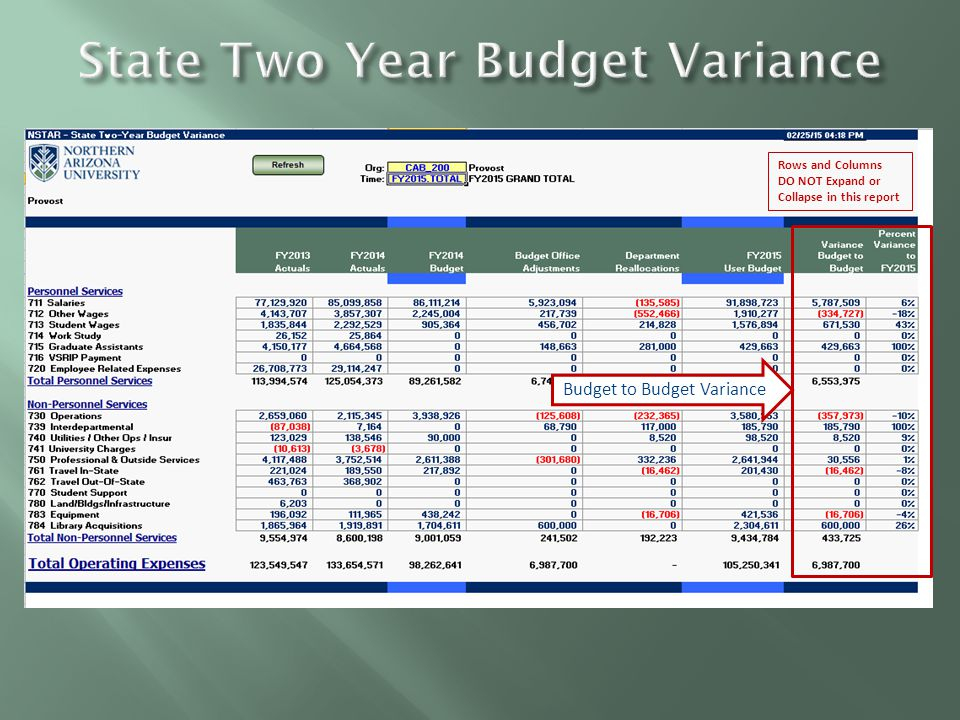 Rows and Columns DO NOT Expand or Collapse in this report Budget to Budget Variance