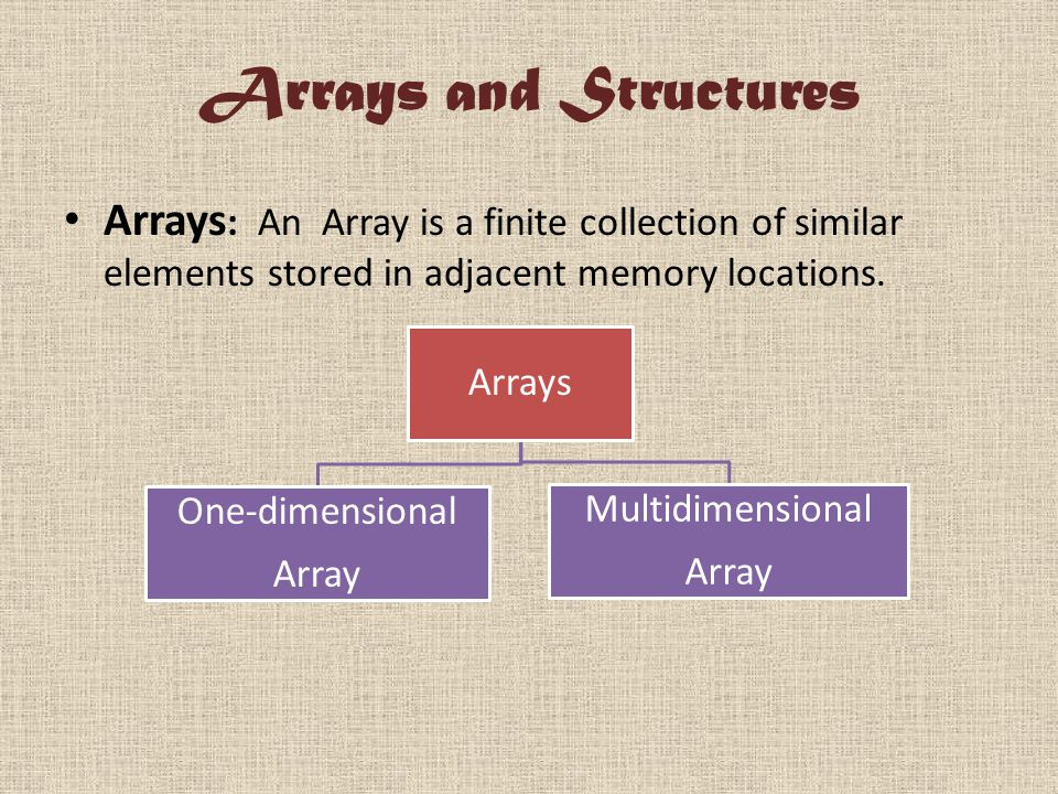 Arrays and Structures Arrays : An Array is a finite collection of similar elements stored in adjacent memory locations.