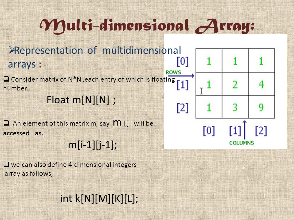 Multi-dimensional Array:  Representation of multidimensional arrays :  Consider matrix of N*N,each entry of which is floating number.