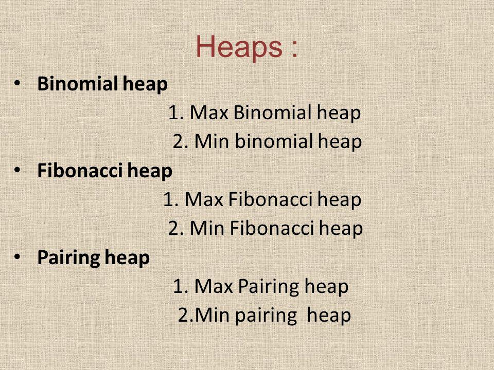 Heaps : Binomial heap 1. Max Binomial heap 2. Min binomial heap Fibonacci heap 1.